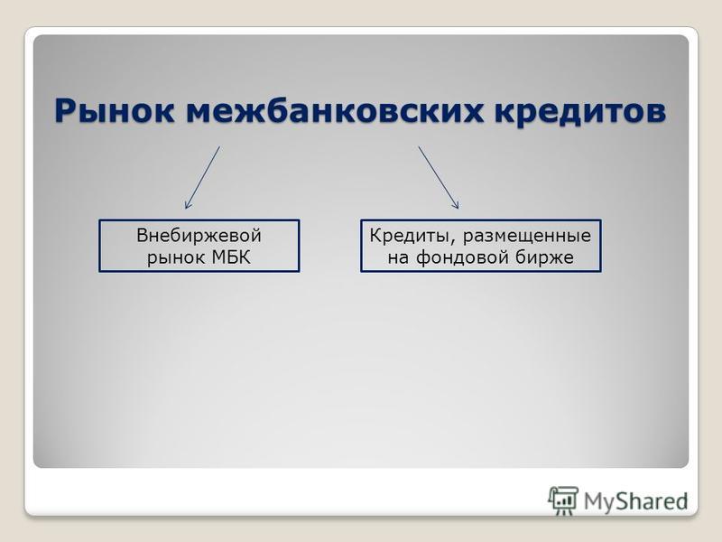Рынок межбанковских кредитов 7 Внебиржевой рынок МБК Кредиты, размещенные на фондовой бирже