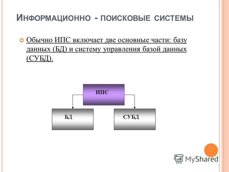 И НФОРМАЦИОННО - ПОИСКОВЫЕ СИСТЕМЫ БДСУБД ИПС Обычно ИПС включает две основные части: базу данных (БД) и систему управления базой данных (СУБД).