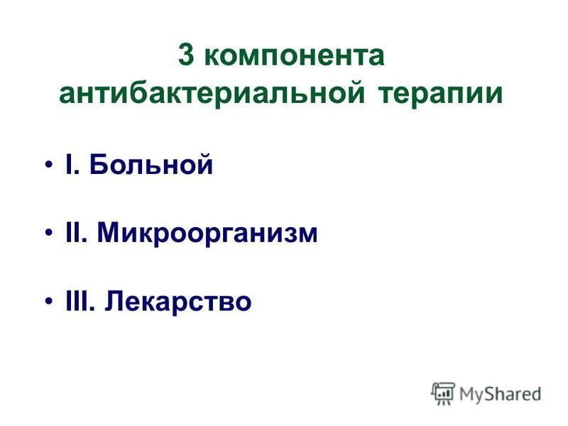 3 компонента антибактериальной терапии I. Больной II. Микроорганизм III. Лекарство