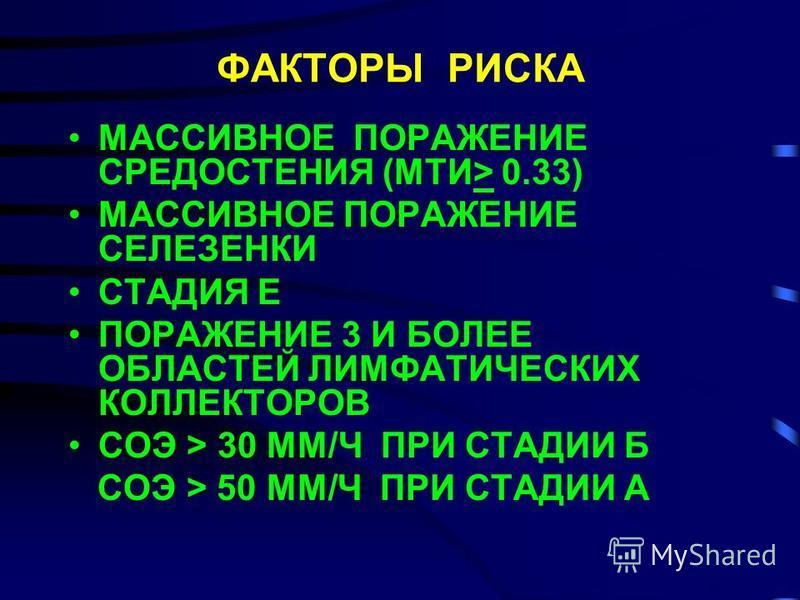 ФАКТОРЫ РИСКА МАССИВНОЕ ПОРАЖЕНИЕ СРЕДОСТЕНИЯ (МТИ> 0.33) МАССИВНОЕ ПОРАЖЕНИЕ СЕЛЕЗЕНКИ СТАДИЯ E ПОРАЖЕНИЕ 3 И БОЛЕЕ ОБЛАСТЕЙ ЛИМФАТИЧЕСКИХ КОЛЛЕКТОРОВ СОЭ > 30 ММ/Ч ПРИ СТАДИИ Б СОЭ > 50 ММ/Ч ПРИ СТАДИИ А