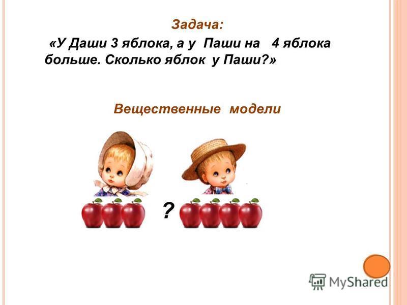 9 Вещественные модели Задача: «У Даши 3 яблока, а у Паши на 4 яблока больше. Сколько яблок у Паши?» ?