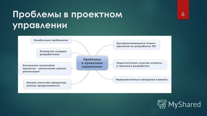 Проблемы в проектном управлении 6