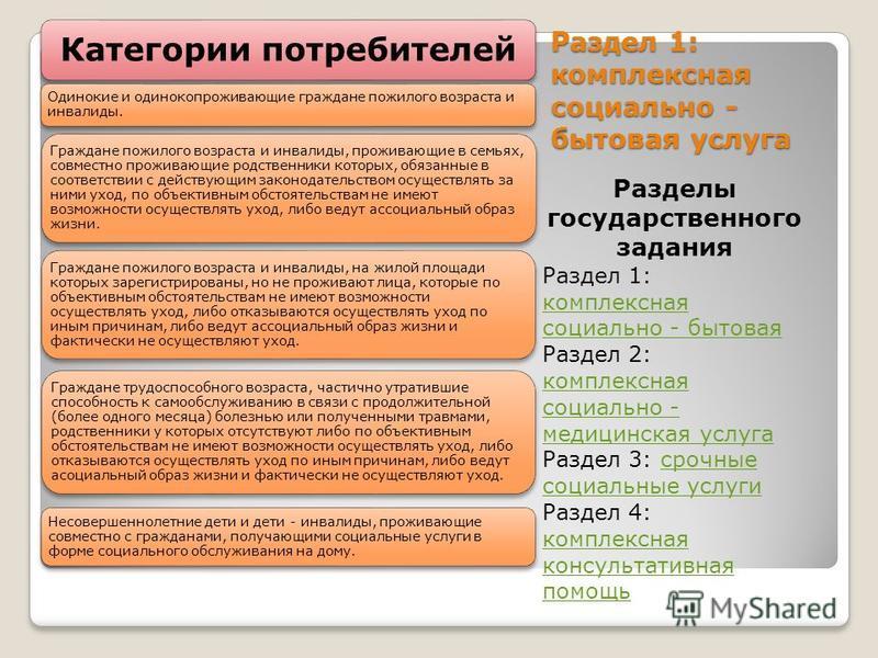 Раздел 1: комплексная социально - бытовая услуга Разделы государственного задания Раздел 1: комплексная социально - бытовая Раздел 2: комплексная социально - комплексная социально - бытовая комплексная социально - медицинская услуга Раздел 3: срочные