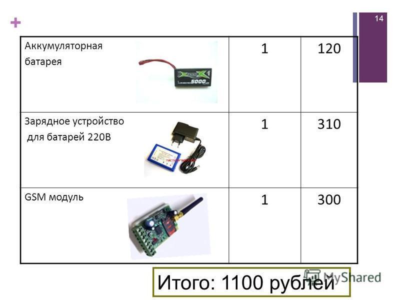 + Аккумуляторная батарея 1120 Зарядное устройство для батарей 220В 1310 GSM модуль 1300 14 Итого: 1100 рублей