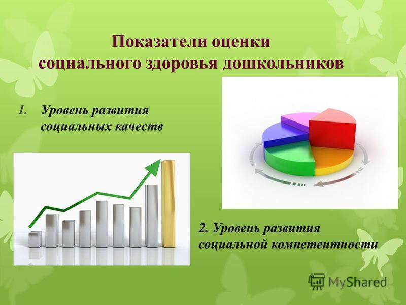 Показатели оценки социального здоровья дошкольников 1. Уровень развития социальных качеств 2. Уровень развития социальной компетентности
