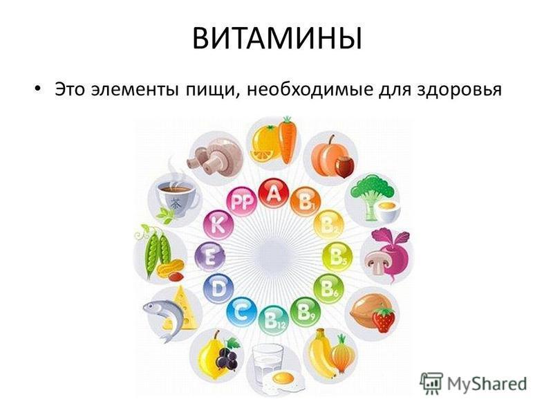 ВИТАМИНЫ Это элементы пищи, необходимые для здоровья