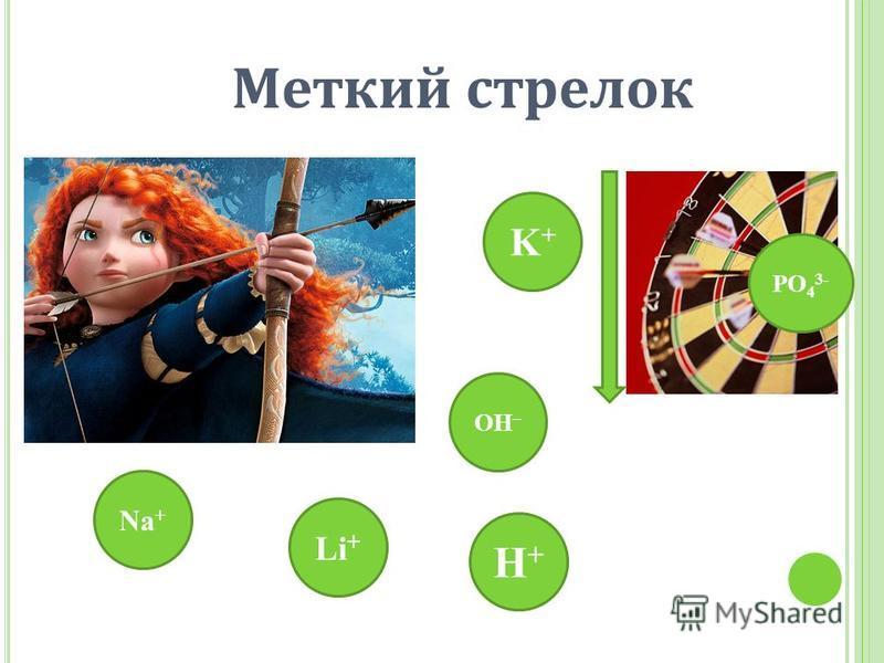H+H+ OH – K+K+ Na + Li + PO 4 3- Меткий стрелок