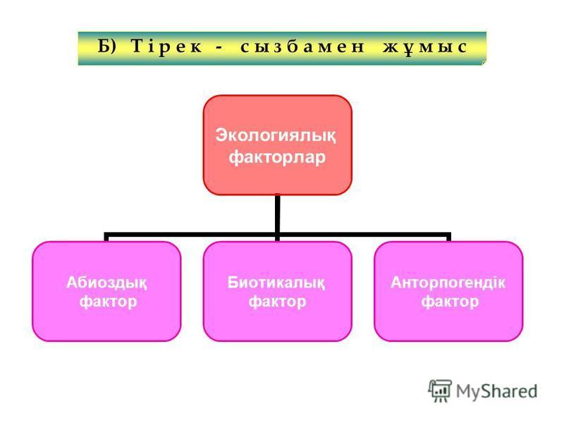 Б) Т і р е к - с ы з б а м е н ж ұ м ы с Экологиялық факторлар Абиоздық фактор Биотикалық фактор Анторпогендік фактор