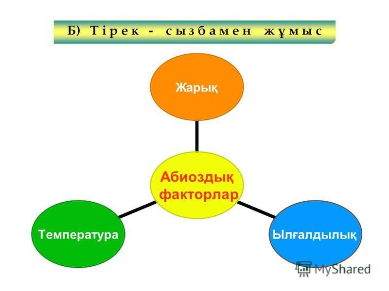 Б) Т і р е к - с ы з б а м е н ж ұ м ы с Абиоздық факторлар Жарық ЫлғалдылықТемпература