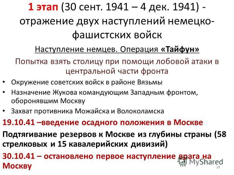 1 этап (30 сент. 1941 – 4 дек. 1941) - отражение двух наступлений немецко- фашистских войск Наступление немцев. Операция «Тайфун» Попытка взять столицу при помощи лобовой атаки в центральной части фронта Окружение советских войск в районе Вязьмы Назн