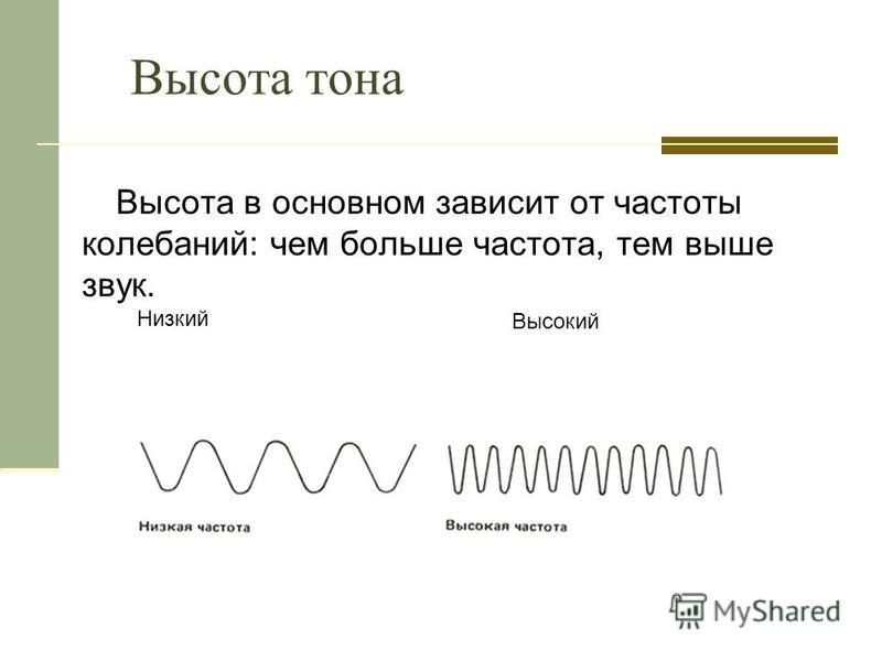 Высота тона Высота в основном зависит от частоты колебаний: чем больше частота, тем выше звук. Высокий Низкий