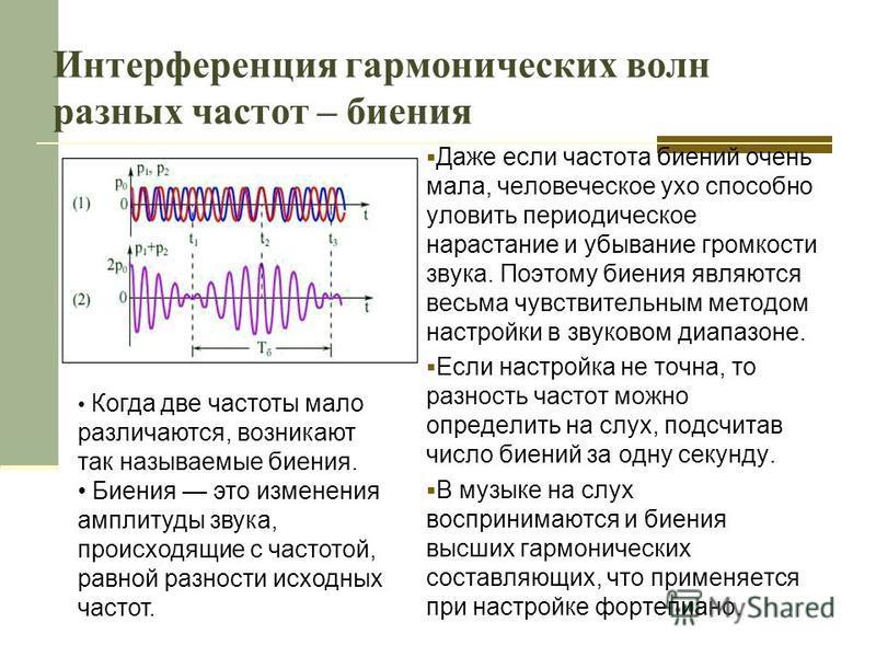 Интерференция гармонических волн разных частот – биения Даже если частота биений очень мала, человеческое ухо способно уловить периодическое нарастание и убывание громкости звука. Поэтому биения являются весьма чувствительным методом настройки в звук