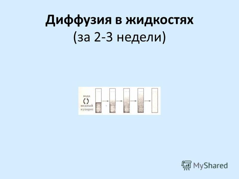 Диффузия в жидкостях (за 2-3 недели)