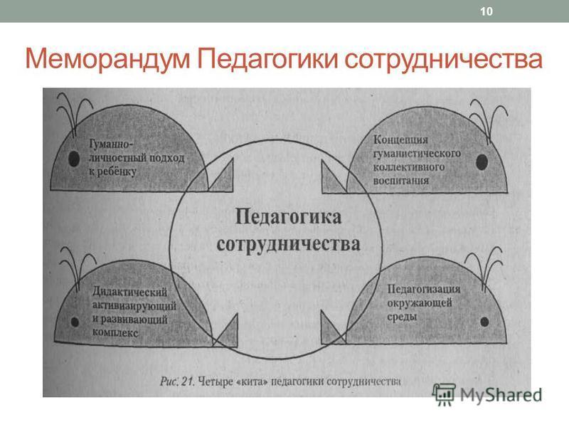 10 Меморандум Педагогики сотрудничества