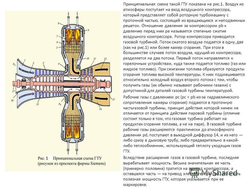 Принципиальная схема такой ГТУ показана на рис.1. Воздух из атмосферы поступает на вход воздушного компрессора, который представляет собой роторную турбомашину с проточной частью, состоящей из вращающихся и неподвижных решеток. Отношение давления за