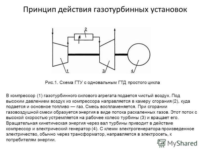 Принцип действия газотурбинных установок Рис.1. Схема ГТУ с одновальным ГТД простого цикла В компрессор (1) газотурбинного силового агрегата подается чистый воздух. Под высоким давлением воздух из компрессора направляется в камеру сгорания (2), куда