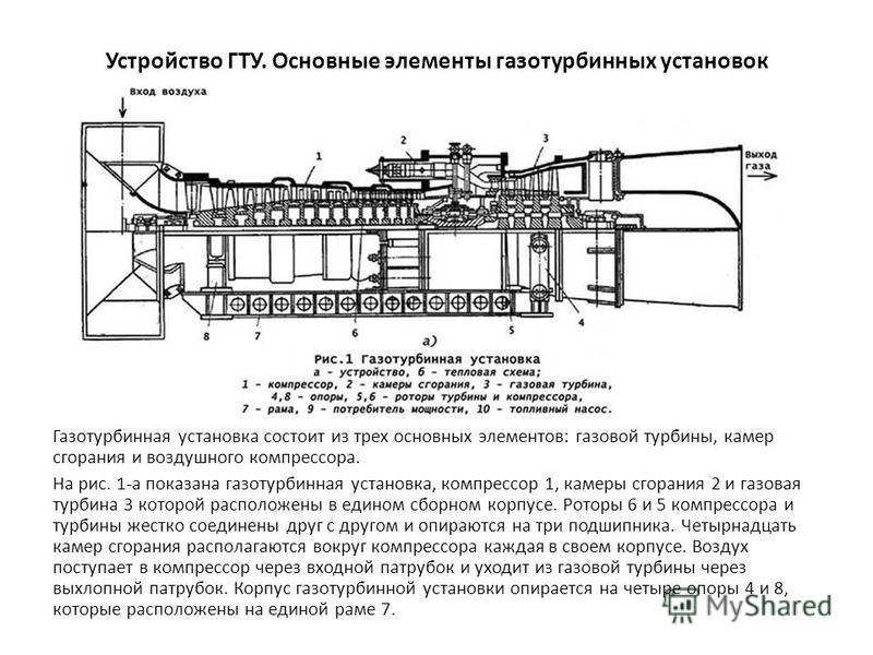 Устройство ГТУ. Основные элементы газотурбинных установок Газотурбинная установка состоит из трех основных элементов: газовой турбины, камер сгорания и воздушного компрессора. На рис. 1-а показана газотурбинная установка, компрессор 1, камеры сгорани
