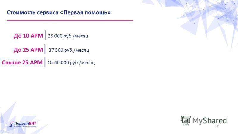 | 12 Стоимость сервиса «Первая помощь» До 10 АРМ 25 000 руб./месяц До 25 АРМ 37 500 руб./месяц Свыше 25 АРМ От 40 000 руб./месяц