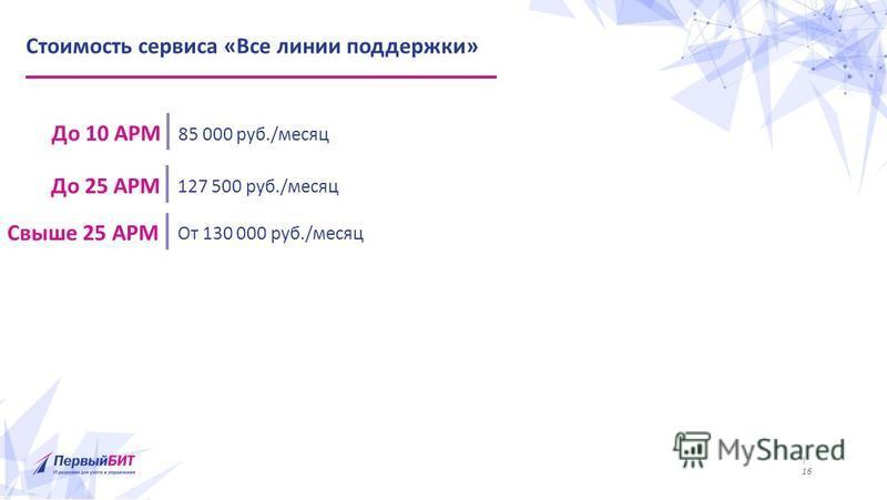 | 16 Стоимость сервиса «Все линии поддержки» До 10 АРМ 85 000 руб./месяц До 25 АРМ 127 500 руб./месяц Свыше 25 АРМ От 130 000 руб./месяц