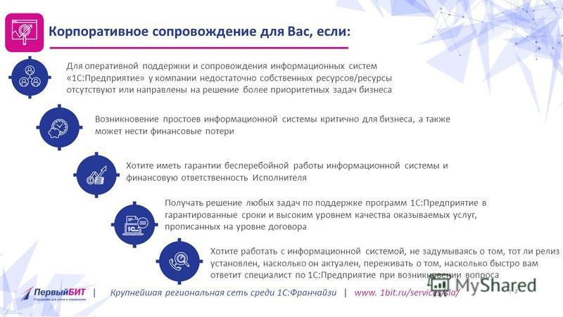 | 3 Корпоративное сопровождение для Вас, если: | Крупнейшая региональная сеть среди 1С:Франчайзи | www. 1bit.ru/services/sla/ Для оперативной поддержки и сопровождения информационных систем «1С:Предприятие» у компании недостаточно собственных ресурсо