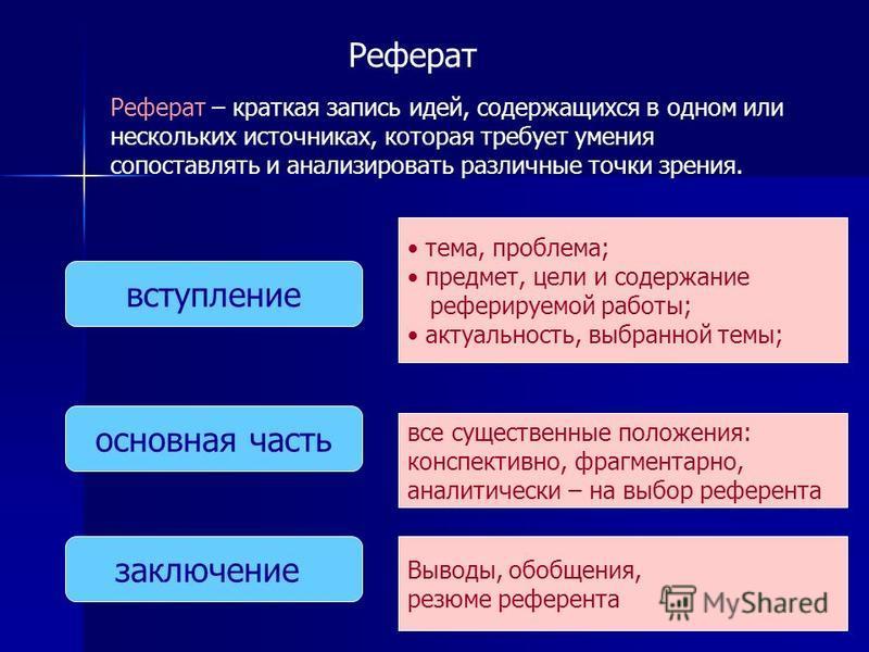 Реферат Реферат – краткая запись идей, содержащихся в одном или нескольких источниках, которая требует умения сопоставлять и анализировать различные точки зрения. вступление основная часть заключение тема, проблема; предмет, цели и содержание реферир