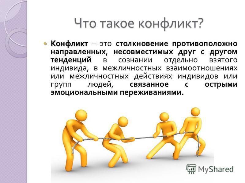Что такое конфликт ? Конфликт Конфликт – это столкновение противоположно направленных, несовместимых друг с другом тенденций в сознании отдельно взятого индивида, в межличностных взаимоотношениях или межличностных действиях индивидов или групп людей,
