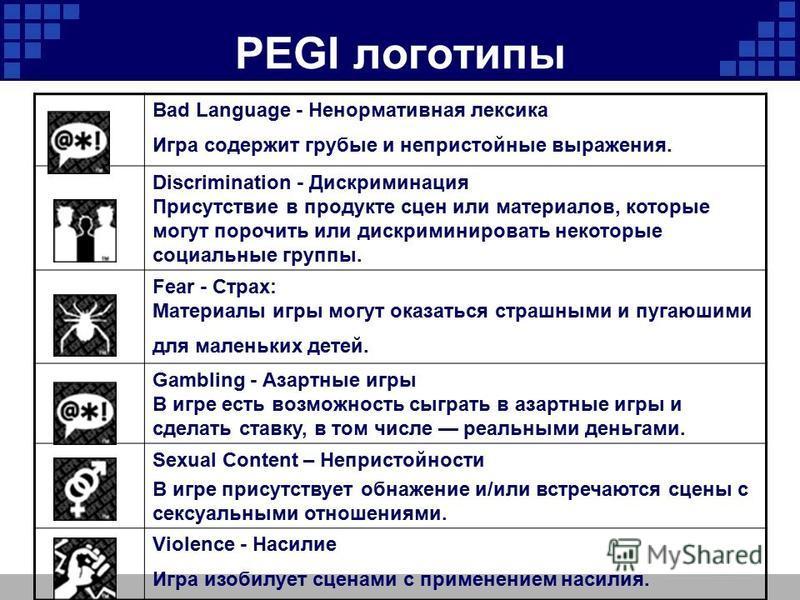 PEGI логотипы Bad Language - Ненормативная лексика Игра содержит грубые и непристойные выражения. Discrimination - Дискриминация Присутствие в продукте сцен или материалов, которые могут порочить или дискриминировать некоторые социальные группы. Fear