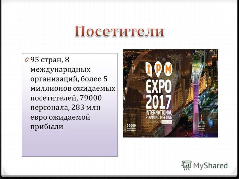 0 95 стран, 8 международных организаций, более 5 миллионов ожидаемых посетителей, 79000 персонала, 283 млн евро ожидаемой прибыли