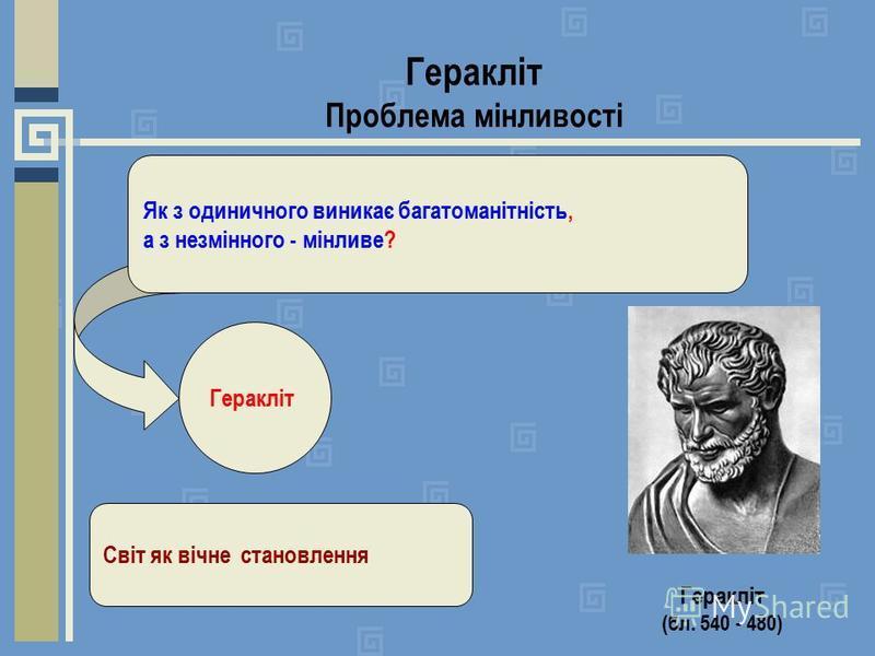 Геракліт Проблема мінливості Як з одиничного виникає багатоманітність, а з незмінного - мінливе? Геракліт Світ як вічне становлення Геракліт (бл. 540 - 480)