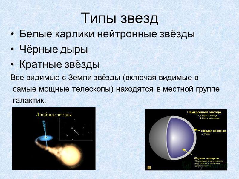 Типы звезд Белые карлики нейтронные звёзды Чёрные дыры Кратные звёзды Все видимые с Земли звёзды (включая видимые в самые мощные телескопы) находятся в местной группе галактик.
