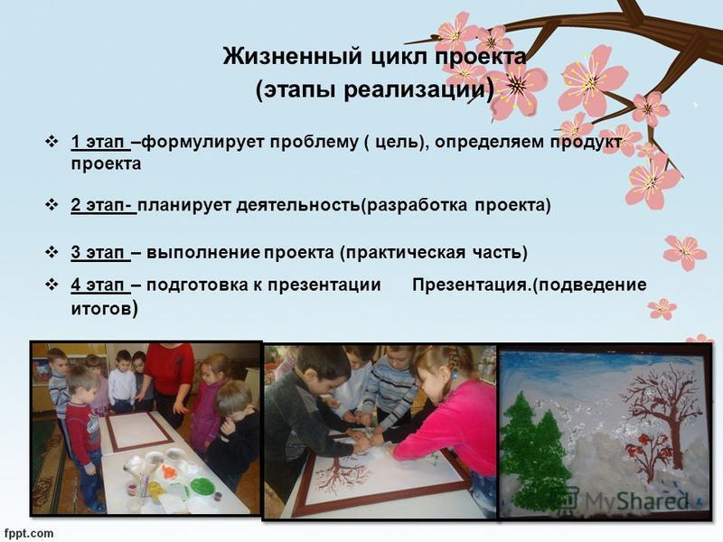 Жизненный цикл проекта (этапы реализации ) 1 этап –формулирует проблему ( цель), определяем продукт проекта 2 этап- планирует деятельность(разработка проекта) 3 этап – выполнение проекта (практическая часть) 4 этап – подготовка к презентации Презента