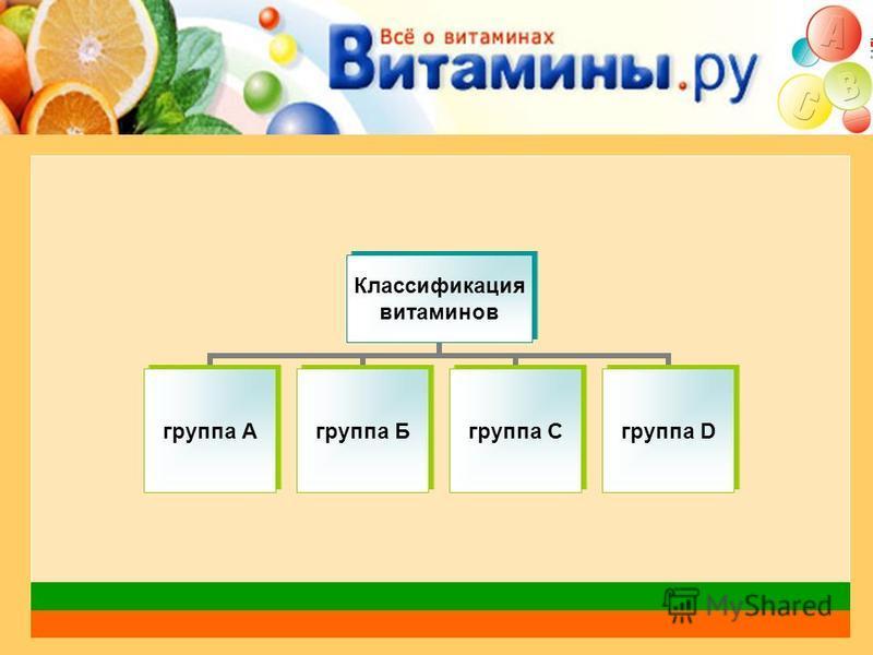 Классификация витаминов группа Агруппа Бгруппа Сгруппа D
