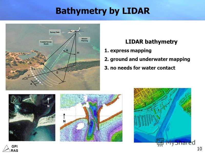 GPI RAS 10 Bathymetry by LIDAR LIDAR bathymetry 1. express mapping 2. ground and underwater mapping 3. no needs for water contact