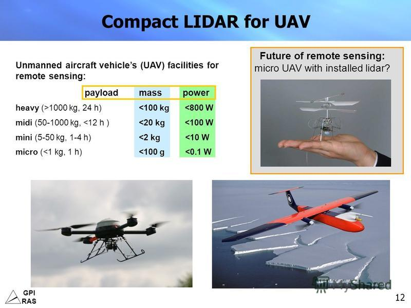 GPI RAS 12 Compact LIDAR for UAV Future of remote sensing: micro UAV with installed lidar? Unmanned aircraft vehicles (UAV) facilities for remote sensing: payload mass power heavy (>1000 kg, 24 h) <100 kg <800 W midi (50-1000 kg, <12 h )<20 kg <100 W