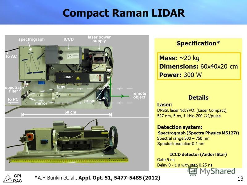 GPI RAS 13 Compact Raman LIDAR Specification* Mass: ~20 kg Dimensions: 60x40x20 cm Power: 300 W Details Laser: DPSSL laser Nd:YVO 4 (Laser Compact), 527 nm, 5 ns, 1 kHz, 200 J/pulse Detection system: Spectrograph (Spectra Physics MS127i) Spectral ran