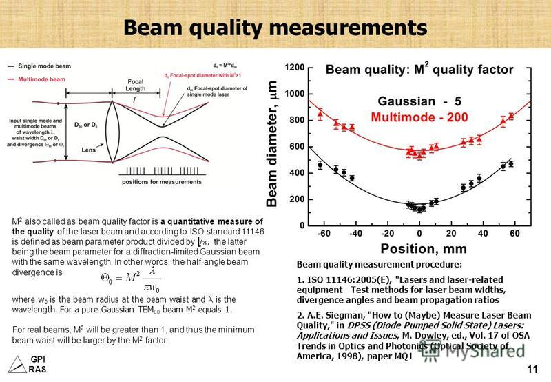 GPI RAS 11 Beam quality measurements Beam quality measurement procedure: 1. ISO 11146:2005(E),