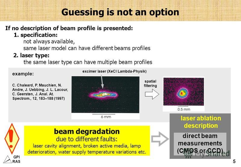GPI RAS 5 Guessing is not an option If no description of beam profile is presented: 1. specification: not always available, same laser model can have different beams profiles 2. laser type: the same laser type can have multiple beam profiles example: