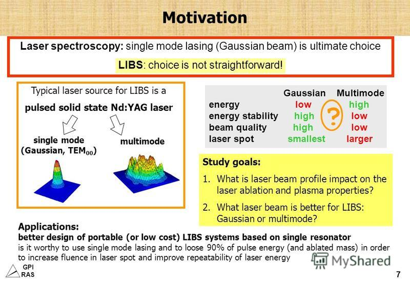 GPI RAS 7 Motivation multimode Typical laser source for LIBS is a pulsed solid state Nd:YAG laser single mode (Gaussian, TEM 00 ) Laser spectroscopy: single mode lasing (Gaussian beam) is ultimate choice LIBS: choice is not straightforward! Applicati
