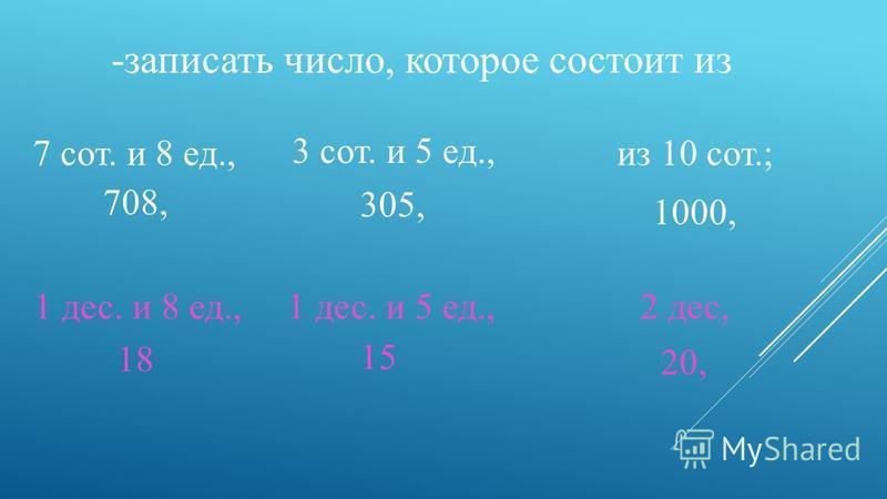 -записать число, которое состоит из 7 сот. и 8 ед., 1 дес. и 8 ед., 3 сот. и 5 ед., 708, 18 1 дес. и 5 ед., 305, 15 из 10 сот.; 2 дес, 1000, 20,