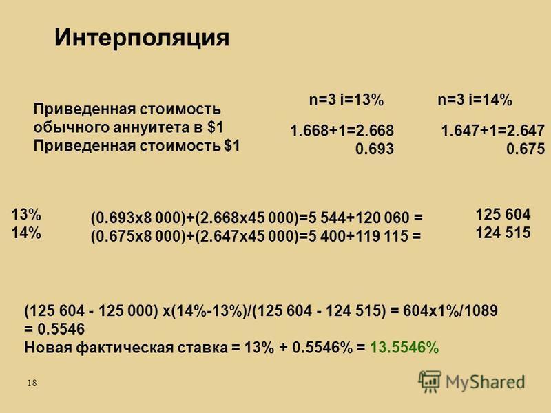 18 Приведенная стоимость обычного аннуитета в $1 Приведенная стоимость $1 n=3 i=13%n=3 i=14% 1.668+1=2.668 0.693 1.647+1=2.647 0.675 13% 14% (0.693x8 000)+(2.668x45 000)=5 544+120 060 = (0.675x8 000)+(2.647x45 000)=5 400+119 115 = 125 604 124 515 (12