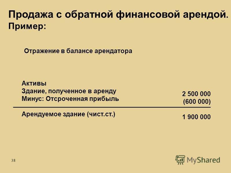 38 Отражение в балансе арендатора Активы Здание, полученное в аренду Минус: Отсроченная прибыль Арендуемое здание (чист.ст.) 2 500 000 (600 000) 1 900 000 Продажа с обратной финансовой арендой. Пример: