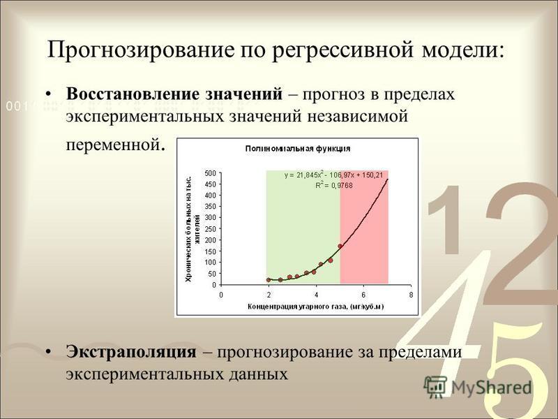 Прогнозирование по регрессивной модели: Восстановление значений – прогноз в пределах экспериментальных значений независимой переменной. Экстраполяция – прогнозирование за пределами экспериментальных данных