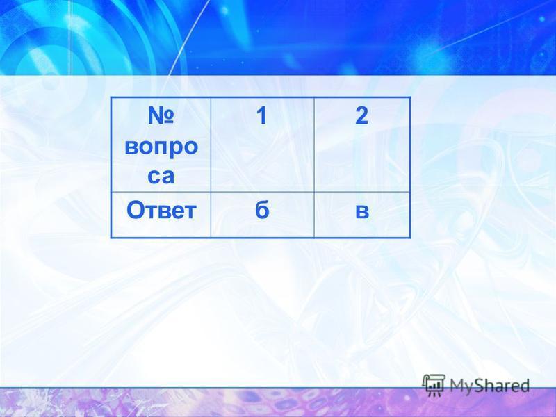 вопроса 12 Ответбв