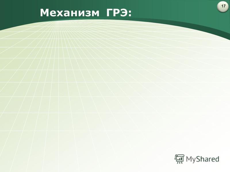 Механизм ГРЭ: 17