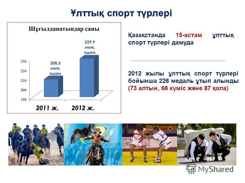 Қазақстанда 15-астам ұлттық спорт түрлері дамуда 2012 жылы ұлттық спорт түрлері бойынша 226 медаль ұтып алынды (73 алтын, 66 күміс және 87 қола) Ұлттық спорт түрлері