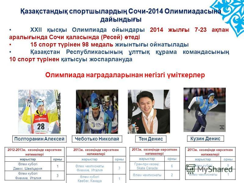 XXII қысқы Олимпиада ойындары 2014 жылғы 7-23 ақпан аралығында Сочи қаласында (Ресей) өтеді 15 спорт түрінен 98 медаль жиынтығы ойнатылады Қазақстан Республикасының ұлттық құрама командасының 10 спорт түрінен қатысуы жоспарлануда Олимпиада наградалар