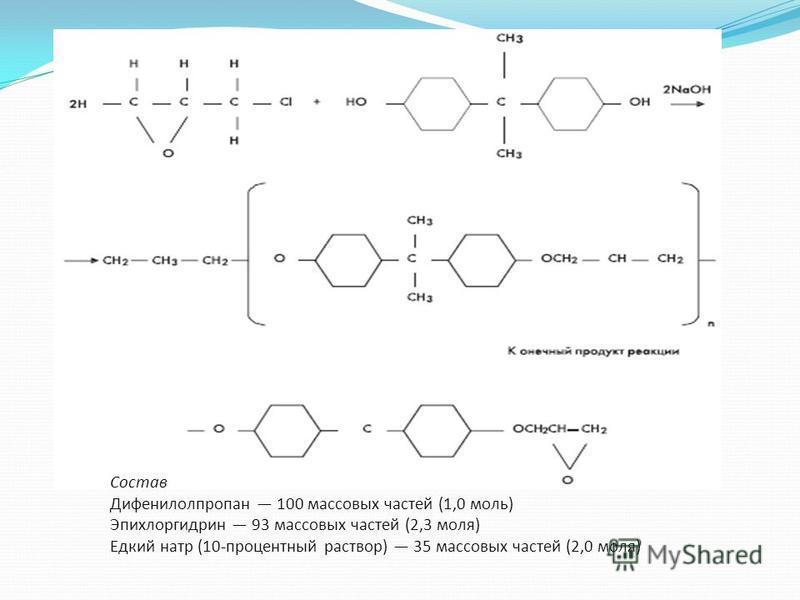 Состав Дифенилолпропан 100 массовых частей (1,0 моль) Эпихлоргидрин 93 массовых частей (2,3 моля) Едкий натр (10-процентный раствор) 35 массовых частей (2,0 моля)