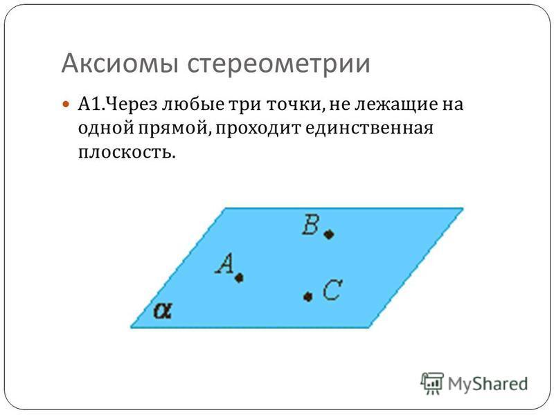 Аксиомы стереометрии А 1. Через любые три точки, не лежащие на одной прямой, проходит единственная плоскость.