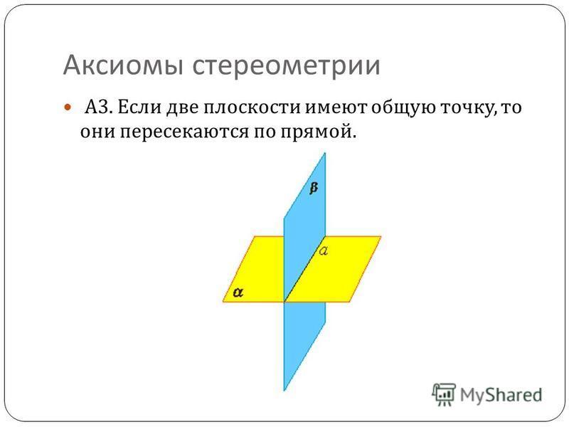 Аксиомы стереометрии А 3. Если две плоскости имеют общую точку, то они пересекаются по прямой.
