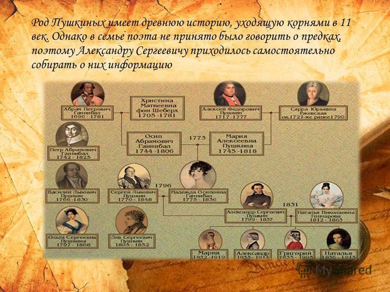 Род Пушкиных имеет древнюю историю, уходящую корнями в 11 век. Однако в семье поэта не принято было говорить о предках, поэтому Александру Сергеевичу приходилось самостоятельно собирать о них информацию
